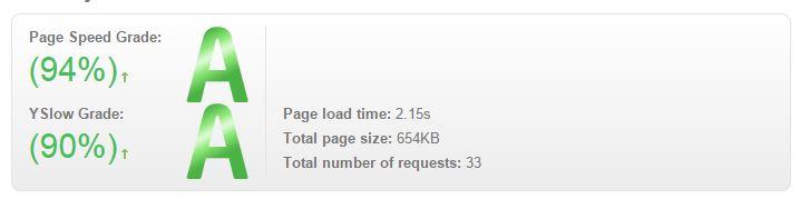 optimizar tiempo de carga de una web